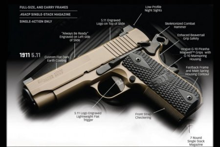 Sig Sauer Limited Edition - �������� �������������� �����