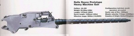 Крупнокалиберный пулемет Rolls Royce Experimental Machine Gun производство Великобритании